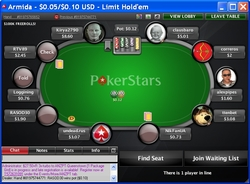PokerStars Table Preview
